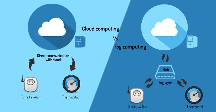Omfanget af edge computing stiger