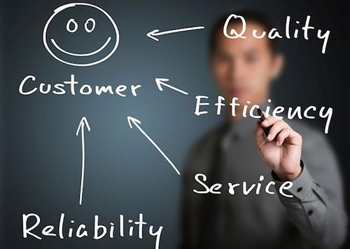 Transformér forretninger med strategiske SLA'er