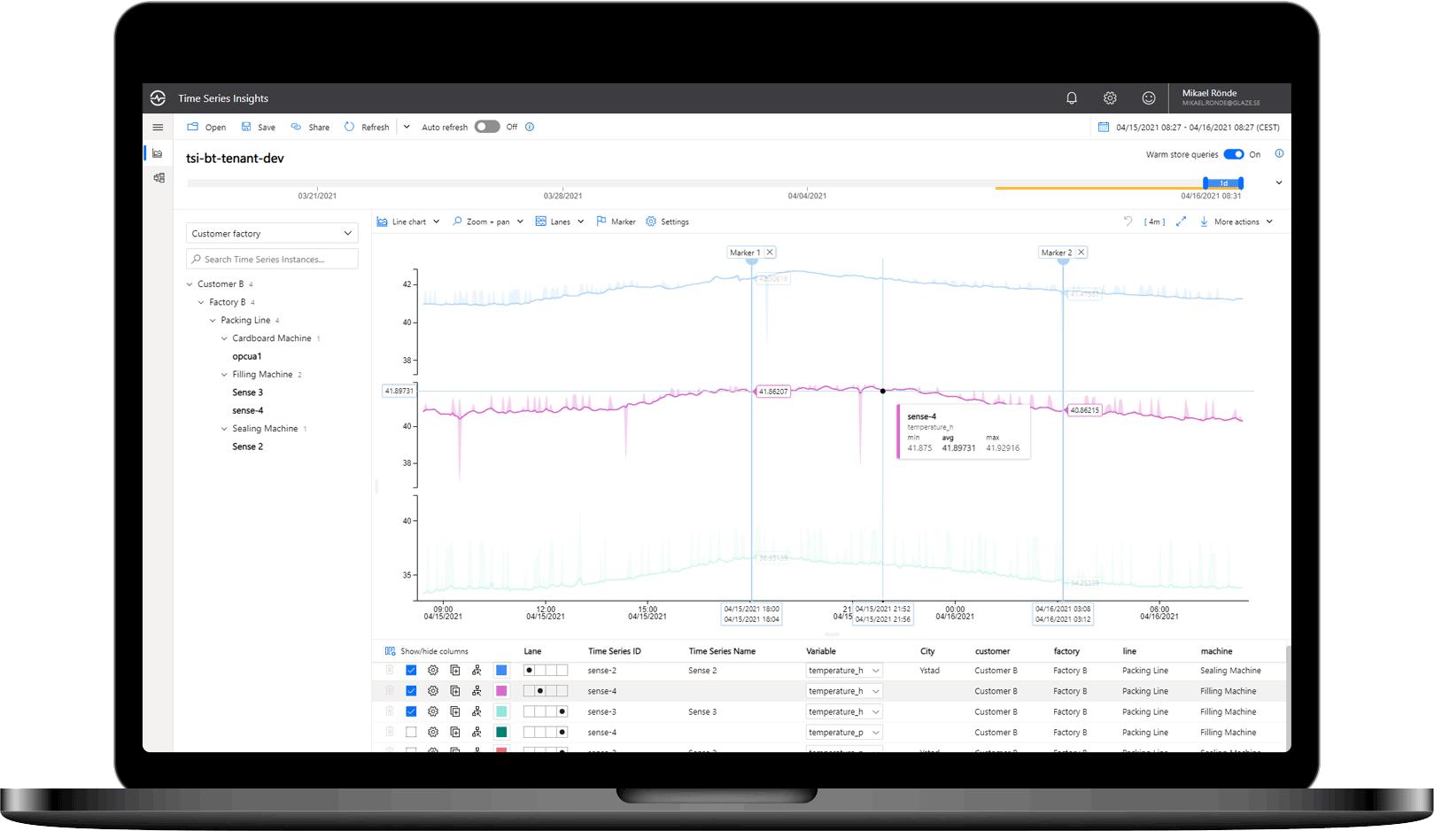 Application Insights Azure IoT