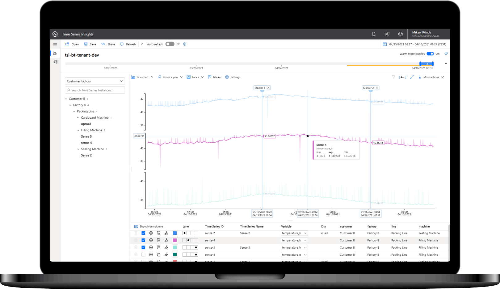 Time Series Insights Azure IoT